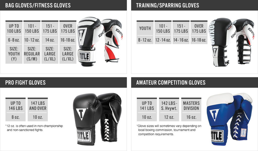 Sizes for boxing gloves