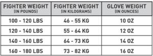 RDX Size Chart